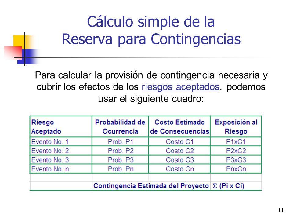 Cálculo simple de la Reserva para Contingencias Para calcular la provisión de contingencia necesaria y cubrir los efectos de los riesgos aceptados, podemos usar el siguiente cuadro:
