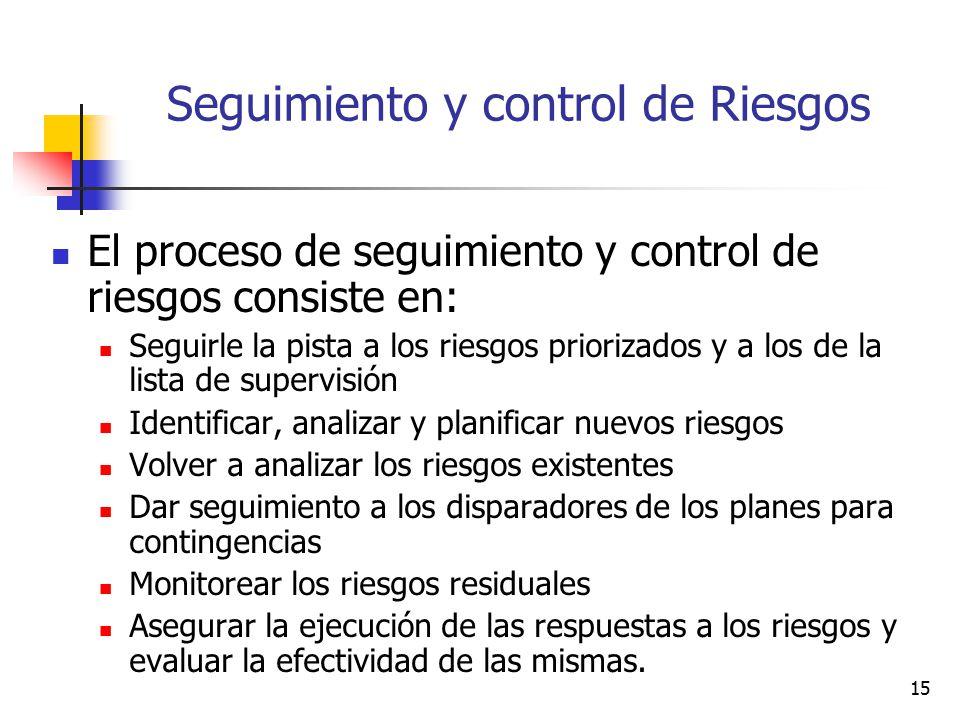 Seguimiento y control de Riesgos