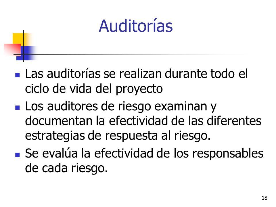 Auditorías Las auditorías se realizan durante todo el ciclo de vida del proyecto.