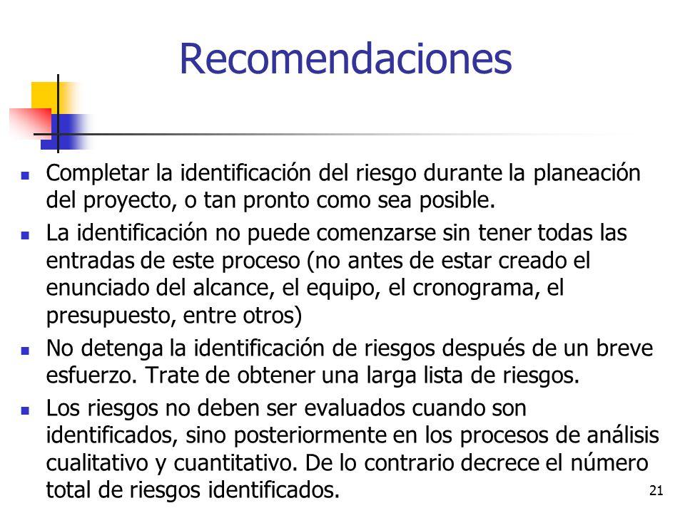 Recomendaciones Completar la identificación del riesgo durante la planeación del proyecto, o tan pronto como sea posible.