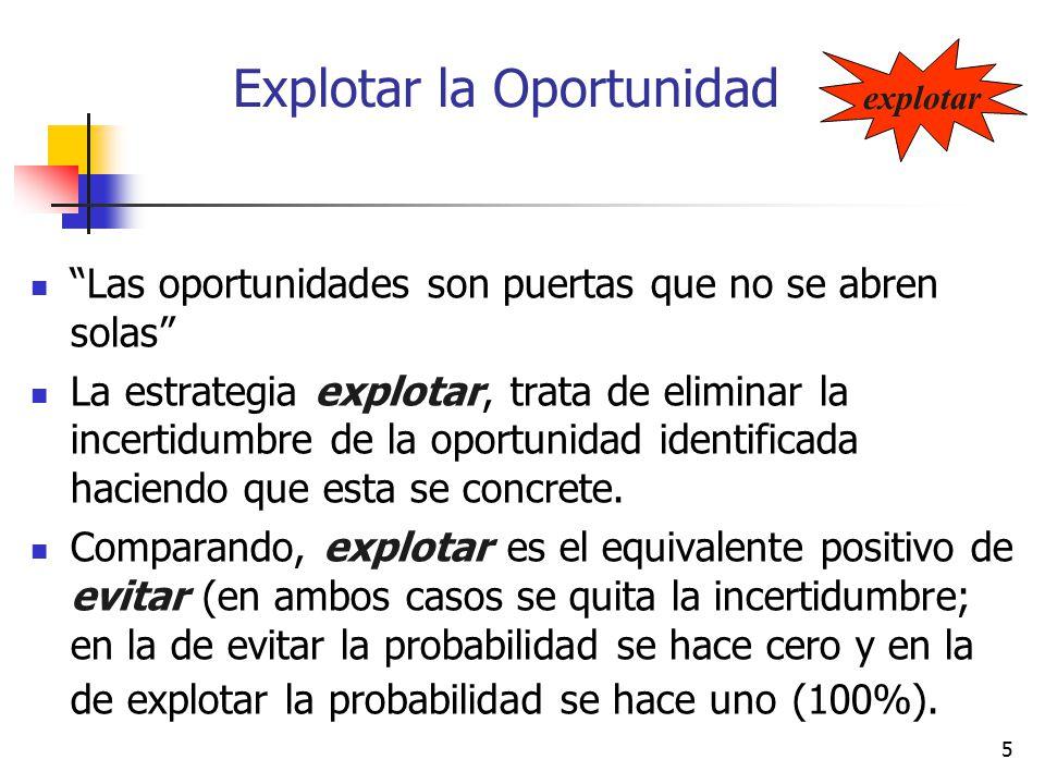Explotar la Oportunidad