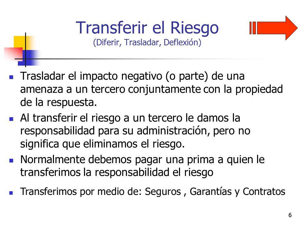 Transferir el Riesgo (Diferir, Trasladar, Deflexión)