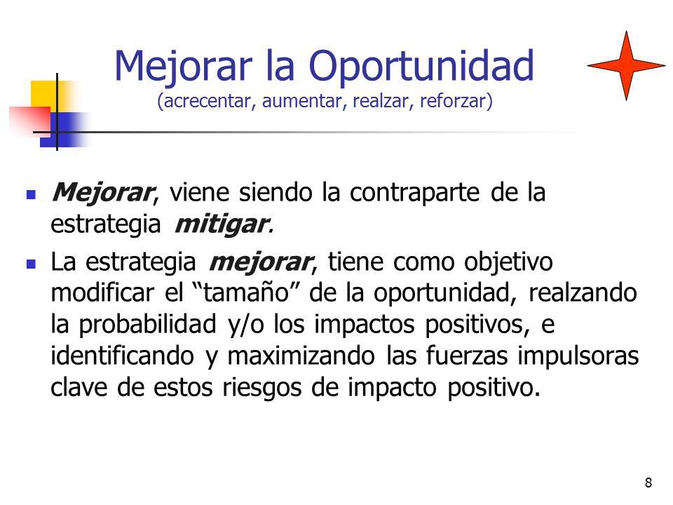 Mejorar la Oportunidad (acrecentar, aumentar, realzar, reforzar)