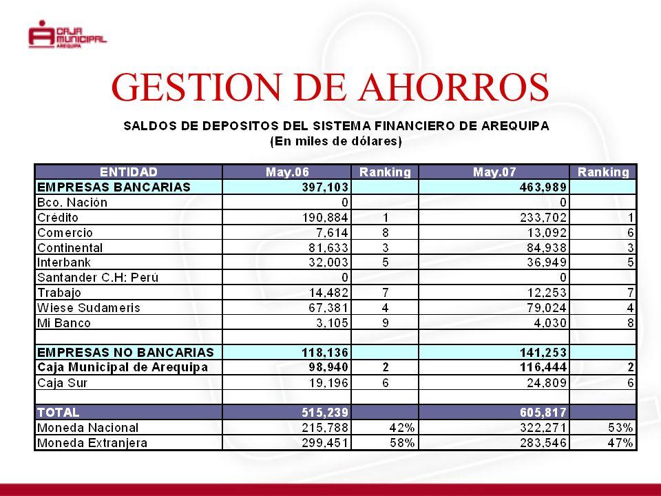GESTION DE AHORROS