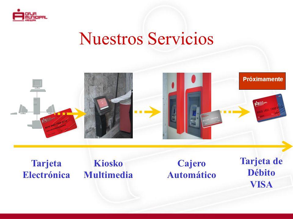 Nuestros Servicios Tarjeta de Débito VISA Tarjeta Electrónica Kiosko