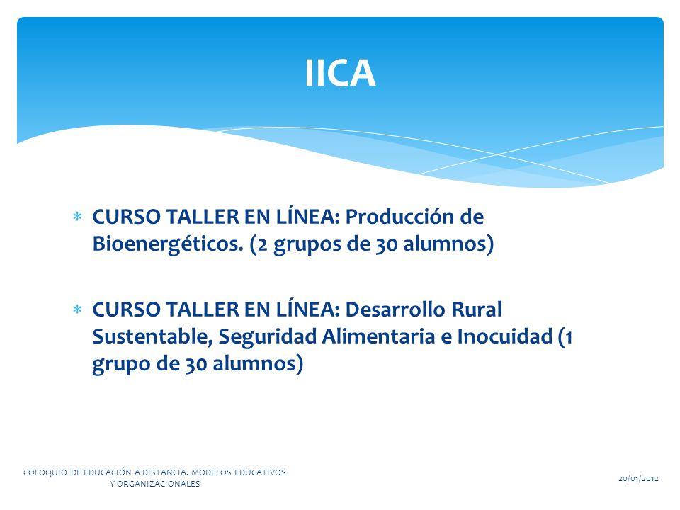 IICA CURSO TALLER EN LÍNEA: Producción de Bioenergéticos. (2 grupos de 30 alumnos)