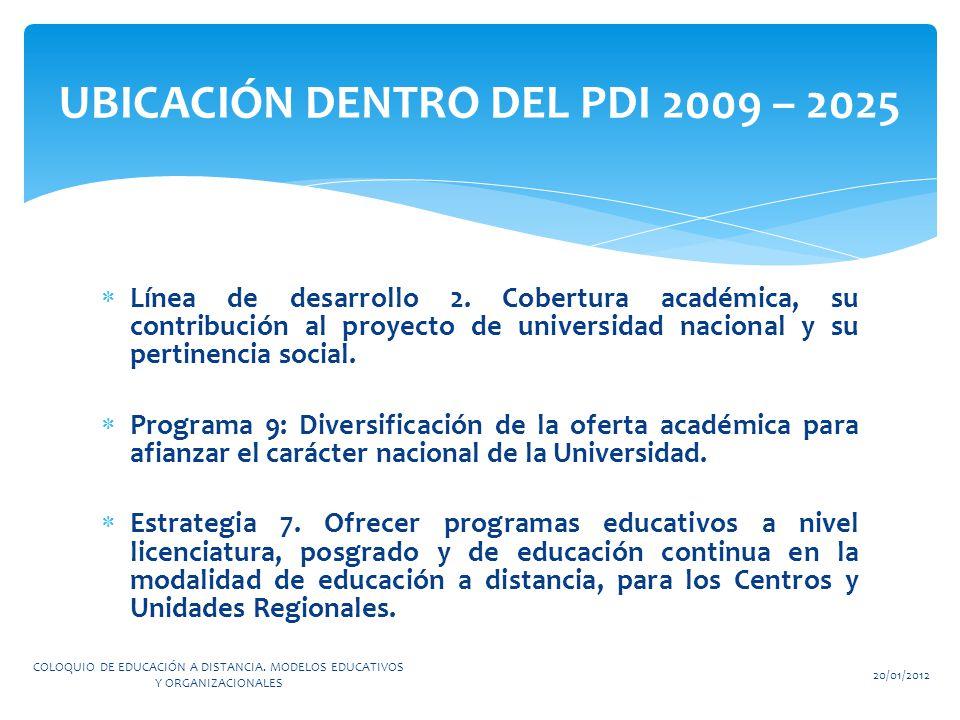 UBICACIÓN DENTRO DEL PDI 2009 – 2025