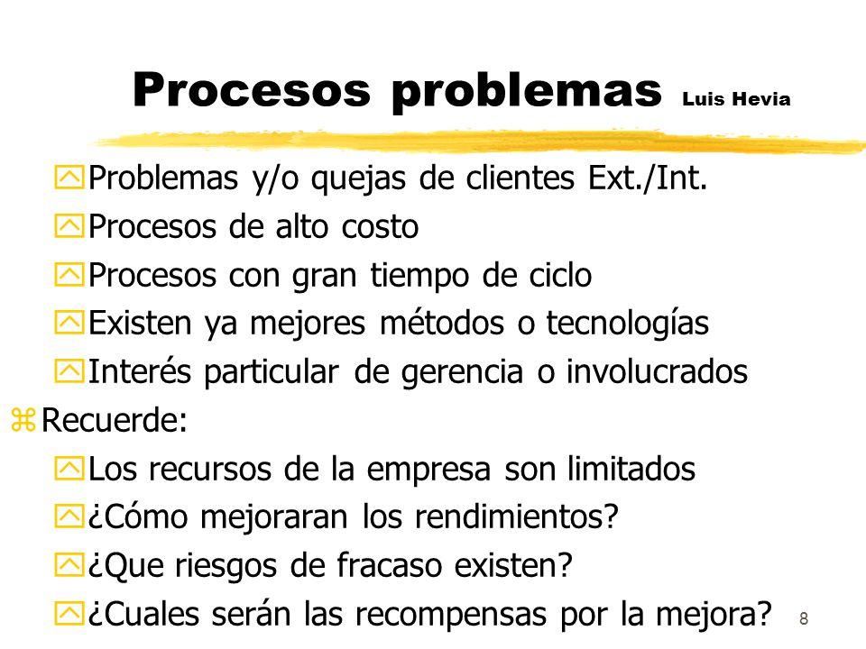 Procesos problemas Luis Hevia