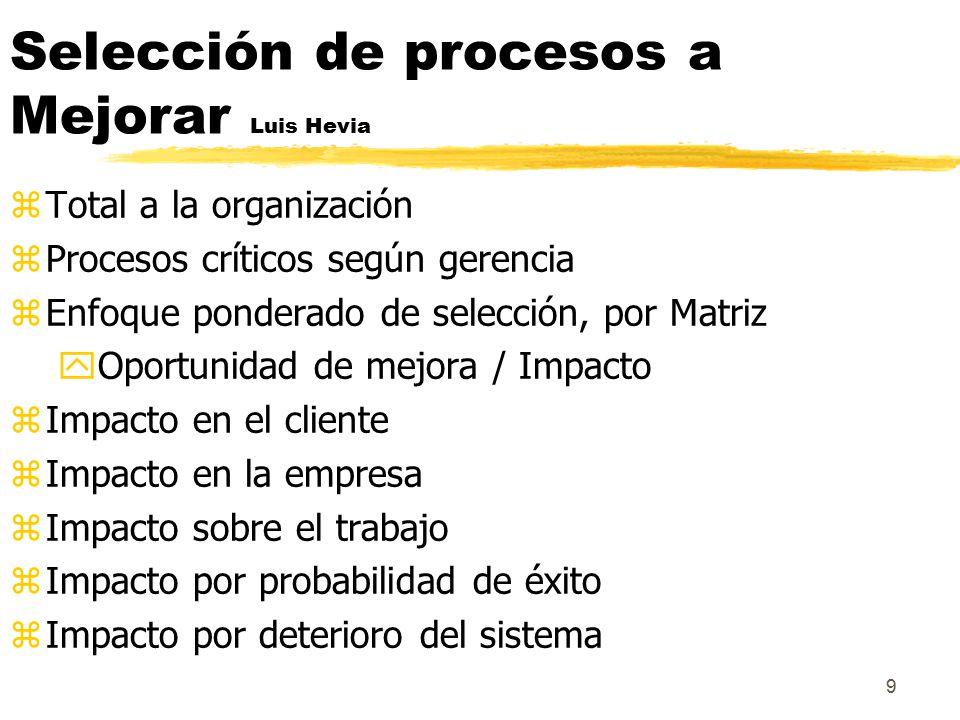 Selección de procesos a Mejorar Luis Hevia