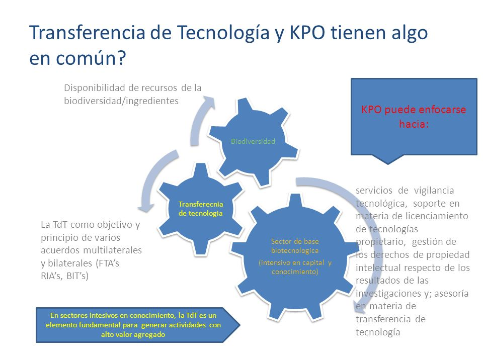 Transferencia de Tecnología y KPO tienen algo en común