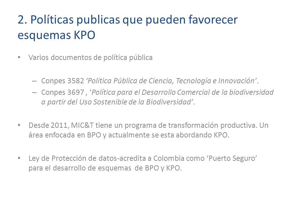 2. Políticas publicas que pueden favorecer esquemas KPO