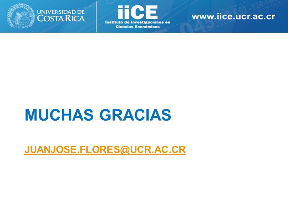 Muchas Gracias JUANJOSE.FLORES@ucr.ac.cr