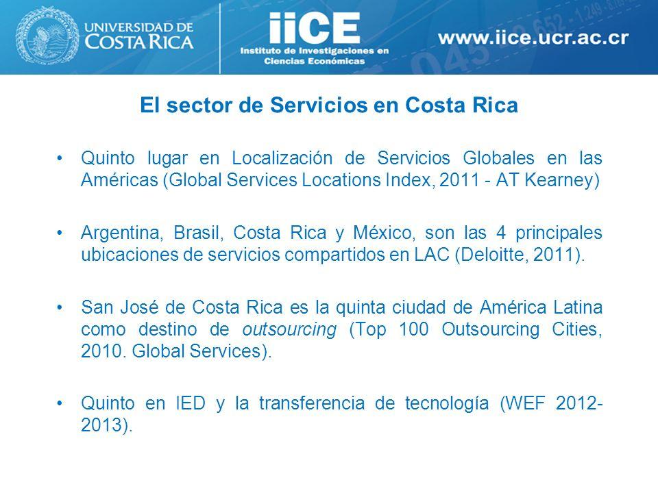 El sector de Servicios en Costa Rica