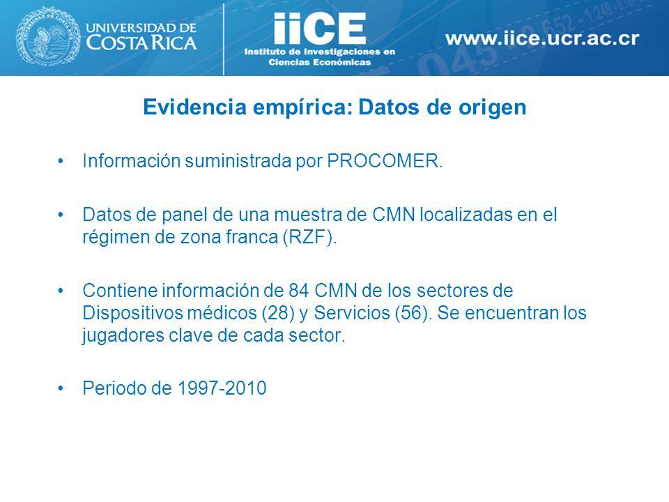 Evidencia empírica: Datos de origen