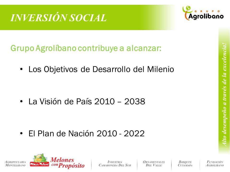 INVERSIÓN SOCIAL Grupo Agrolíbano contribuye a alcanzar: