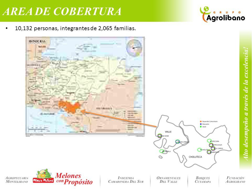 AREA DE COBERTURA 10,132 personas, integrantes de 2,065 familias.