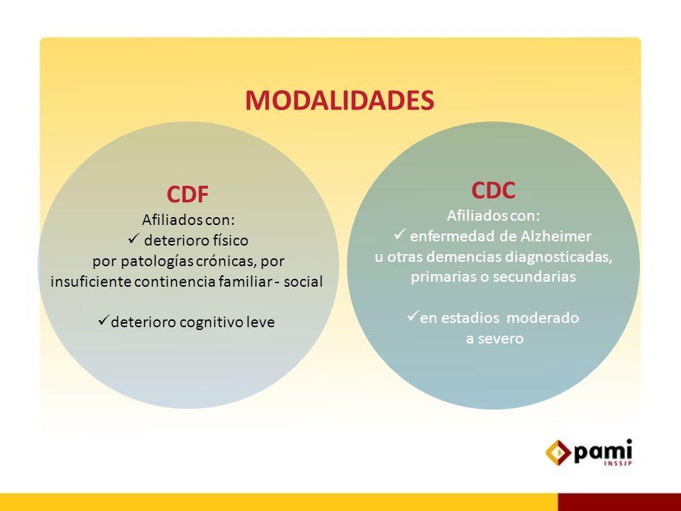 MODALIDADES CDC CDF Afiliados con: Afiliados con: