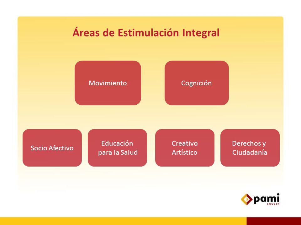 Áreas de Estimulación Integral