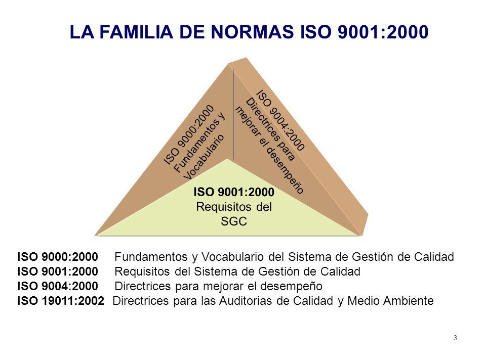 LA FAMILIA DE NORMAS ISO 9001:2000