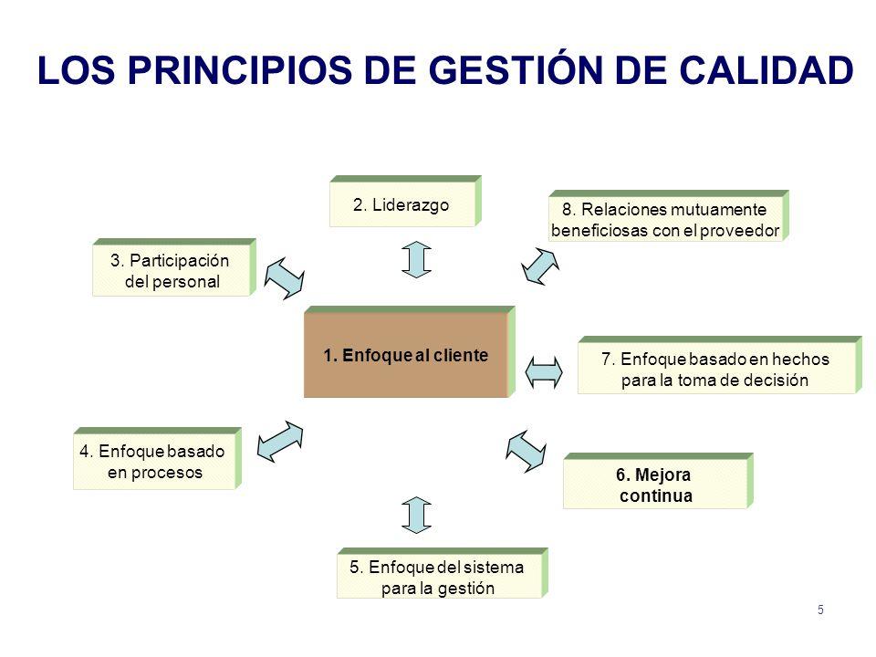 LOS PRINCIPIOS DE GESTIÓN DE CALIDAD