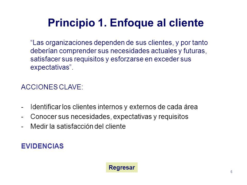 Principio 1. Enfoque al cliente