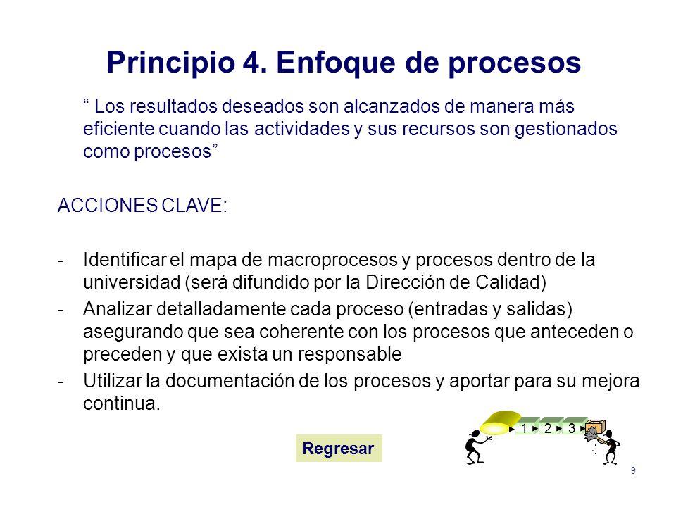 Principio 4. Enfoque de procesos