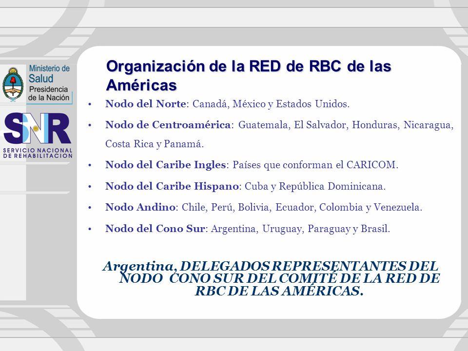 Organización de la RED de RBC de las Américas