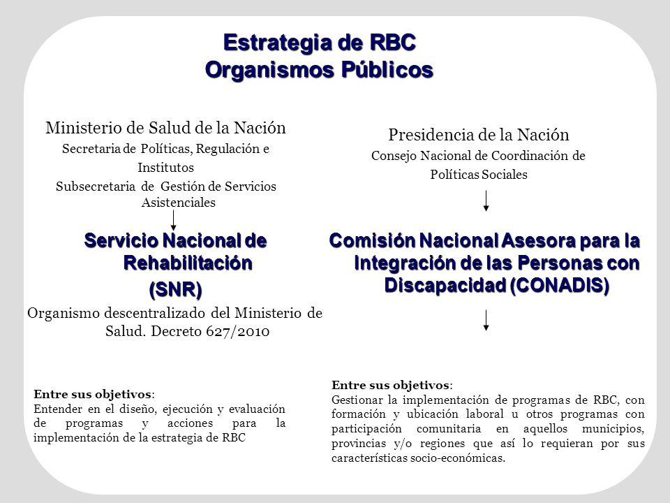 Servicio Nacional de Rehabilitación