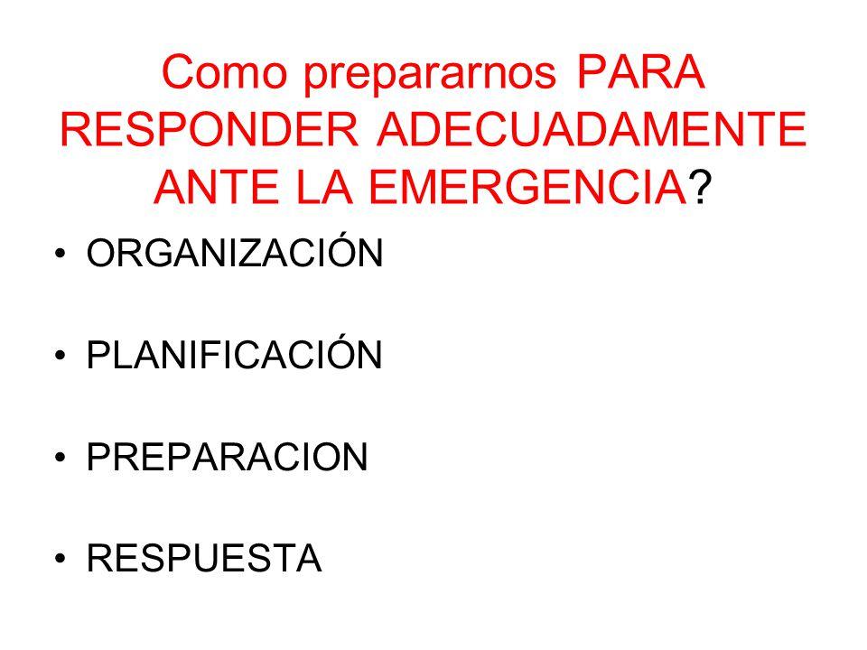 Como prepararnos PARA RESPONDER ADECUADAMENTE ANTE LA EMERGENCIA