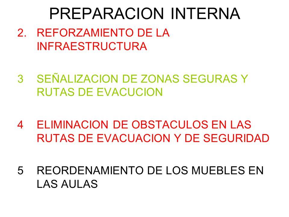 PREPARACION INTERNA REFORZAMIENTO DE LA INFRAESTRUCTURA
