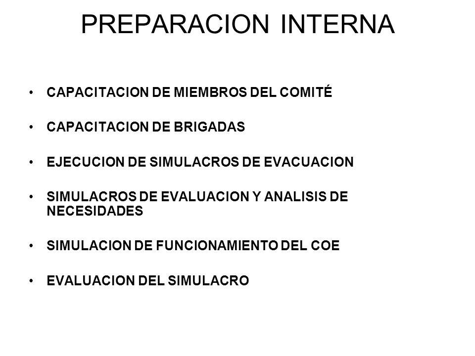 PREPARACION INTERNA CAPACITACION DE MIEMBROS DEL COMITÉ