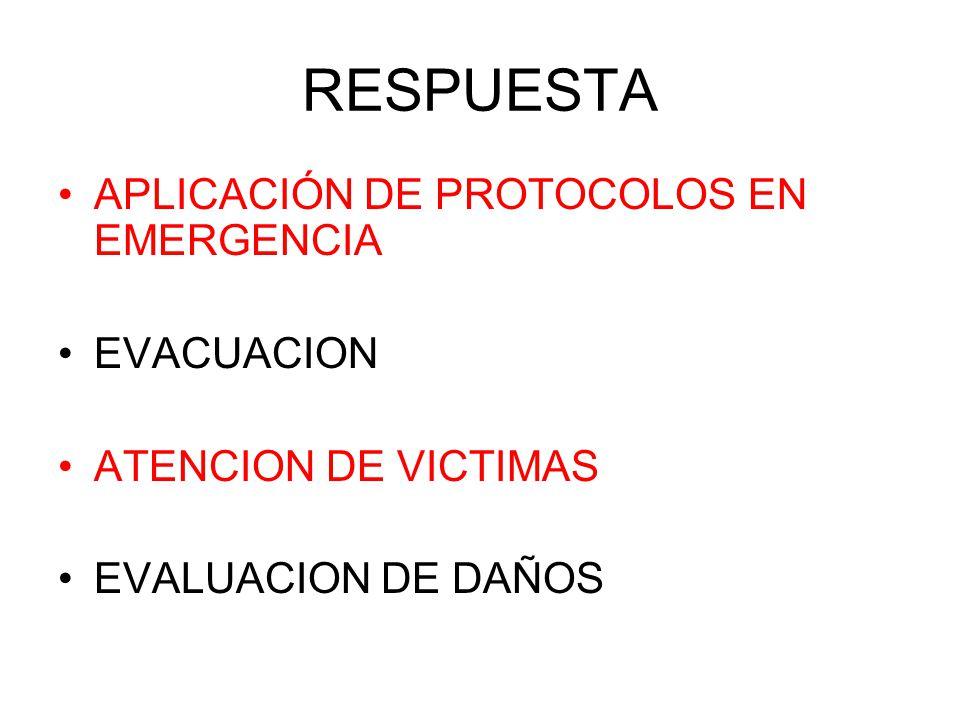 RESPUESTA APLICACIÓN DE PROTOCOLOS EN EMERGENCIA EVACUACION