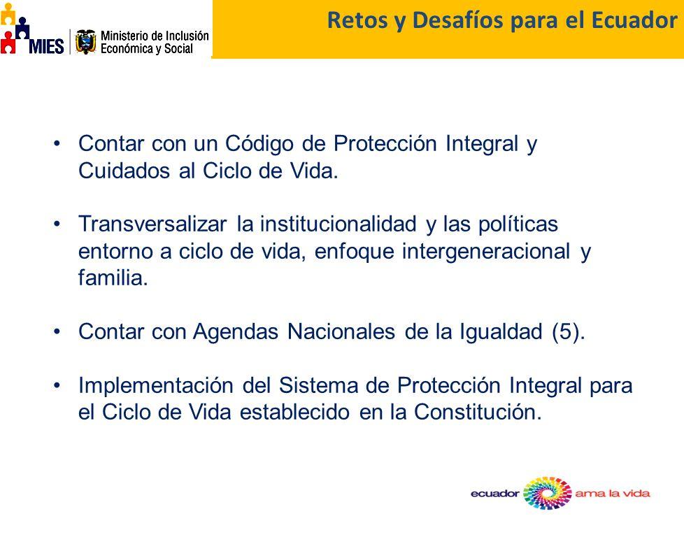 Retos y Desafíos para el Ecuador