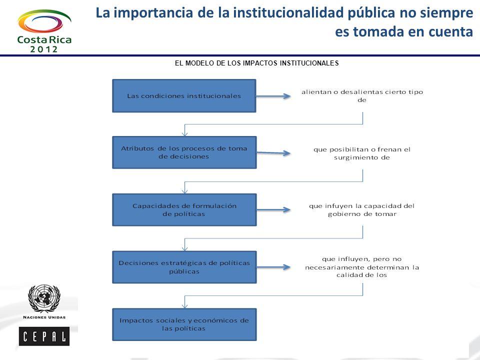 EL MODELO DE LOS IMPACTOS INSTITUCIONALES