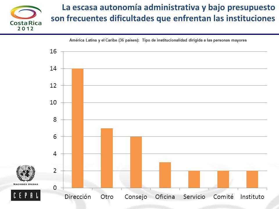 La escasa autonomía administrativa y bajo presupuesto son frecuentes dificultades que enfrentan las instituciones