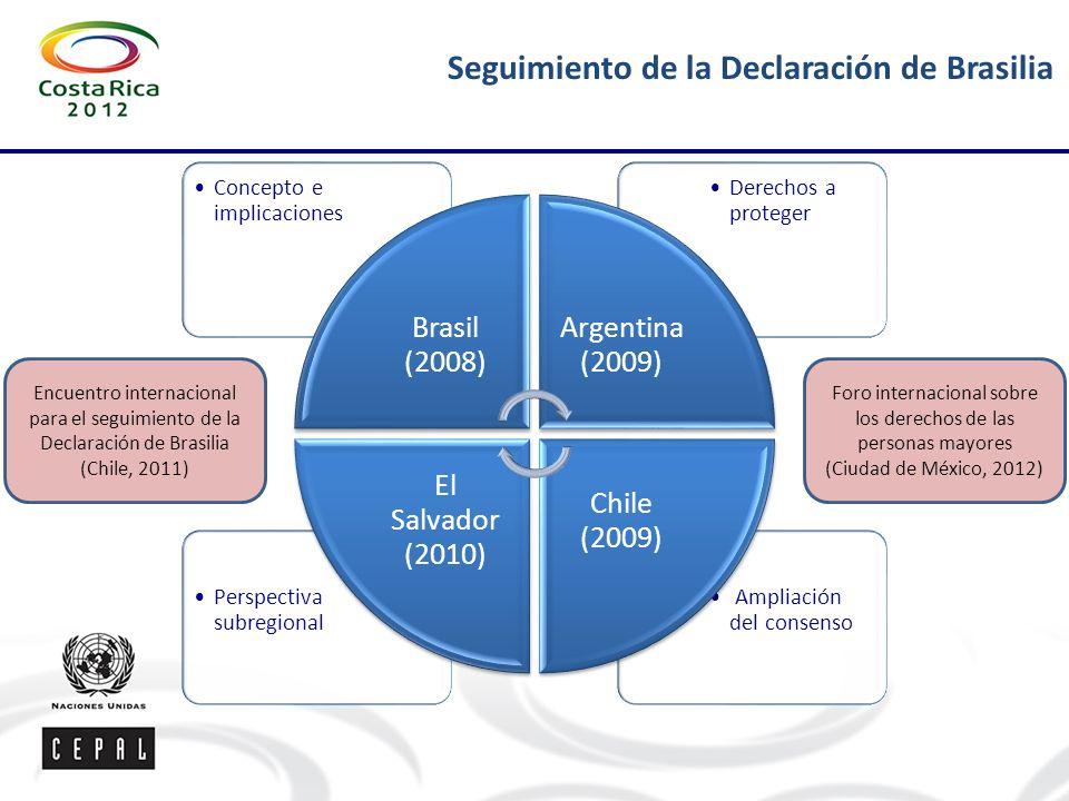 Seguimiento de la Declaración de Brasilia