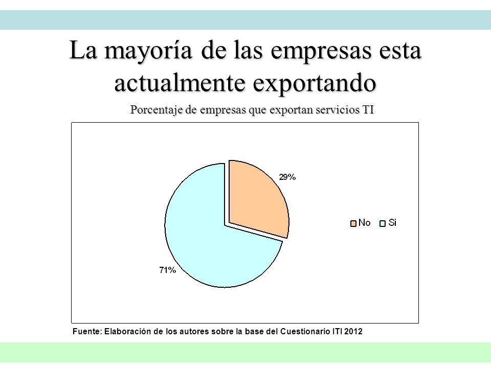 La mayoría de las empresas esta actualmente exportando