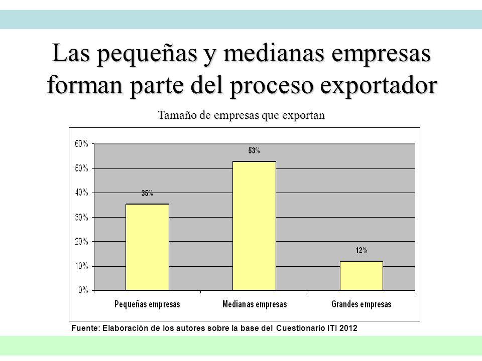 Las pequeñas y medianas empresas forman parte del proceso exportador