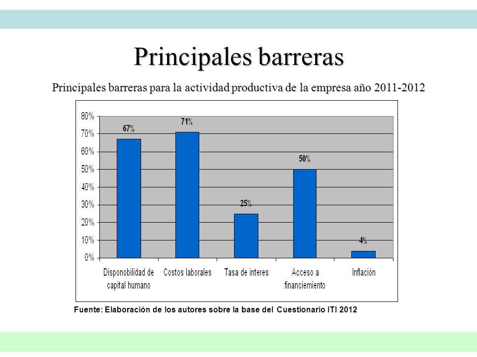 Principales barreras Principales barreras para la actividad productiva de la empresa año 2011-2012.