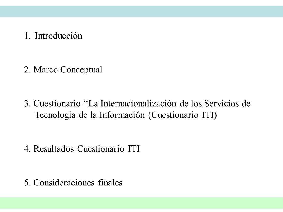 Introducción 2. Marco Conceptual. 3. Cuestionario La Internacionalización de los Servicios de Tecnología de la Información (Cuestionario ITI)