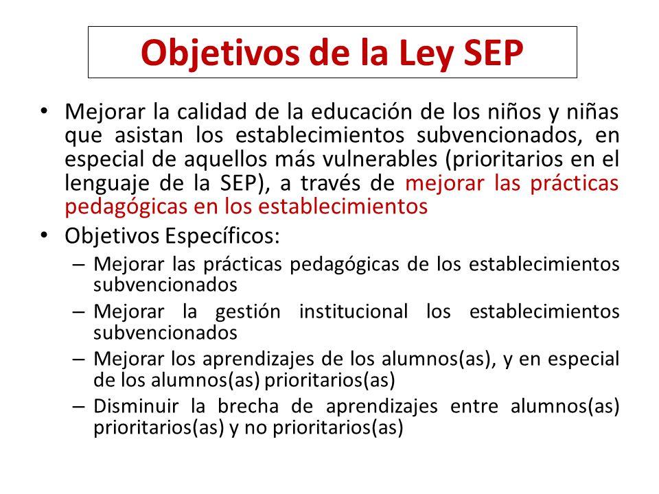 Objetivos de la Ley SEP