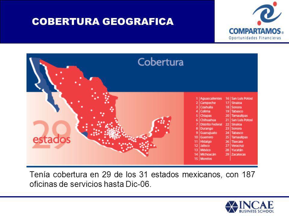 COBERTURA GEOGRAFICA Tenía cobertura en 29 de los 31 estados mexicanos, con 187 oficinas de servicios hasta Dic-06.