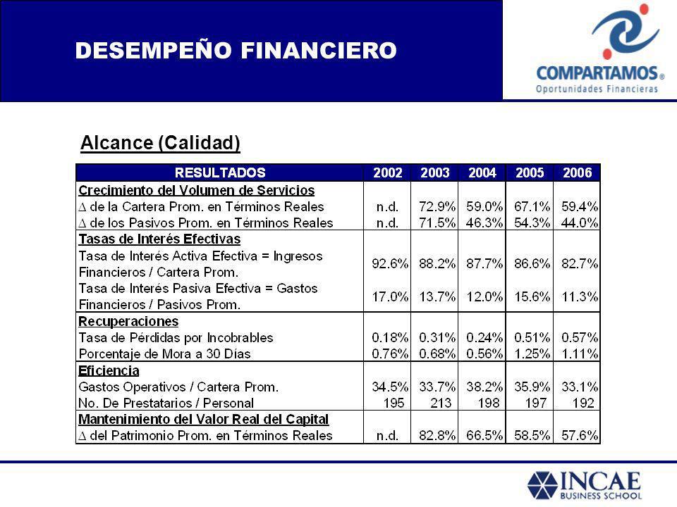 DESEMPEÑO FINANCIERO Alcance (Calidad)