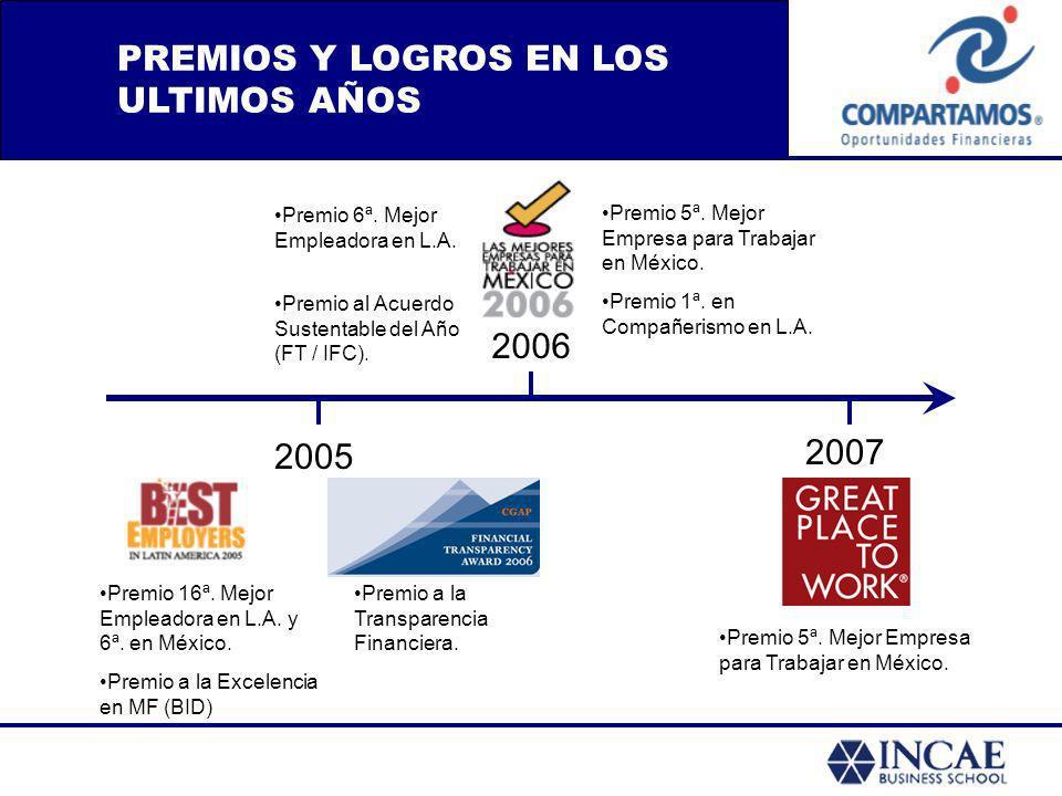 PREMIOS Y LOGROS EN LOS ULTIMOS AÑOS 2006 2005 2007