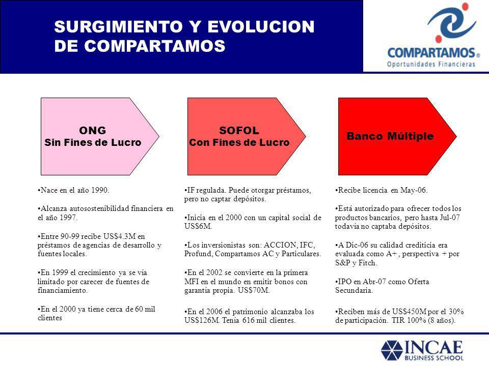 SURGIMIENTO Y EVOLUCION DE COMPARTAMOS