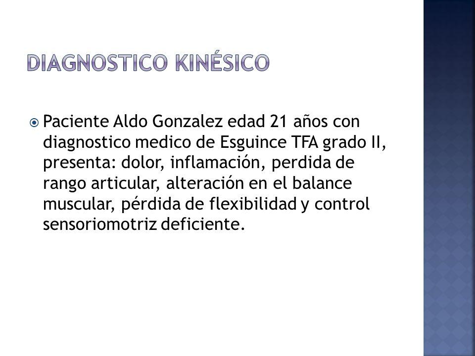 Diagnostico Kinésico