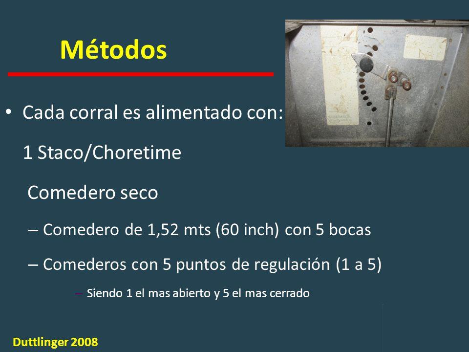 Métodos Cada corral es alimentado con: 1 Staco/Choretime Comedero seco
