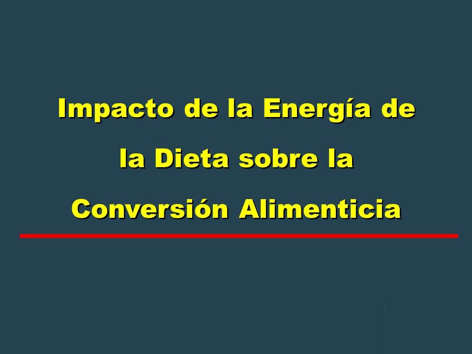 Impacto de la Energía de la Dieta sobre la Conversión Alimenticia
