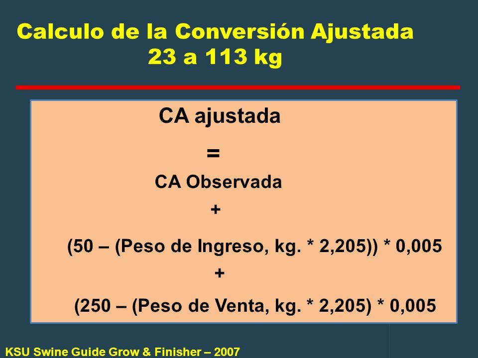 Calculo de la Conversión Ajustada 23 a 113 kg