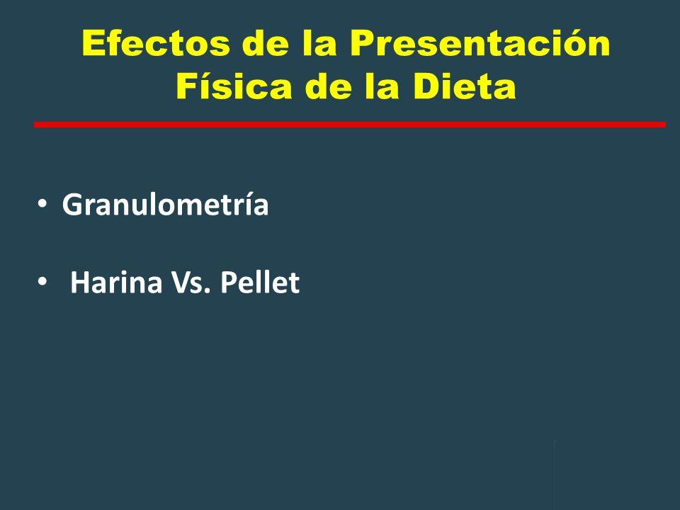 Efectos de la Presentación Física de la Dieta